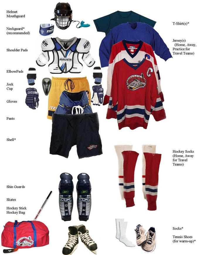 b Хоккейная экипировка/b.  Хоккейный.